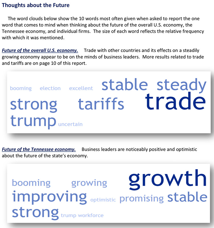 These word clouds show the 10 most frequently used words from respondents surveyed for the latest Tennessee Business Barometer Index about the future of the U.S. and Tennessee economies. The darker the word, the more frequently it was cited. (Courtesy of the MTSU Office of Consumer Research)