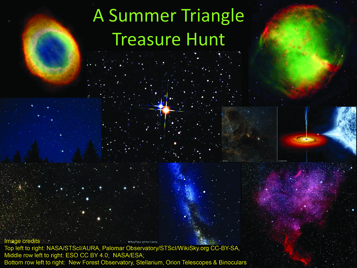 """Three bright stars define the Summer Triangle,"" said physics and astronomy assistant professor Jana Ruth Ford, whose MTSU Star Party presentation, ""A Summer Triangle Treasure Hunt,"" at 6:30 p.m. Friday, Sept. 6, begins the fall series. Star Party events are open to the public. (Submitted graphic)"