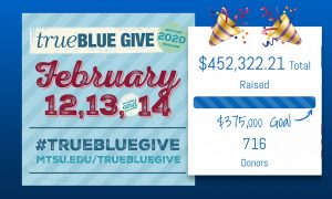 MTSU True Blue Give 2020 smashes goal with $450K-plus raised in three days