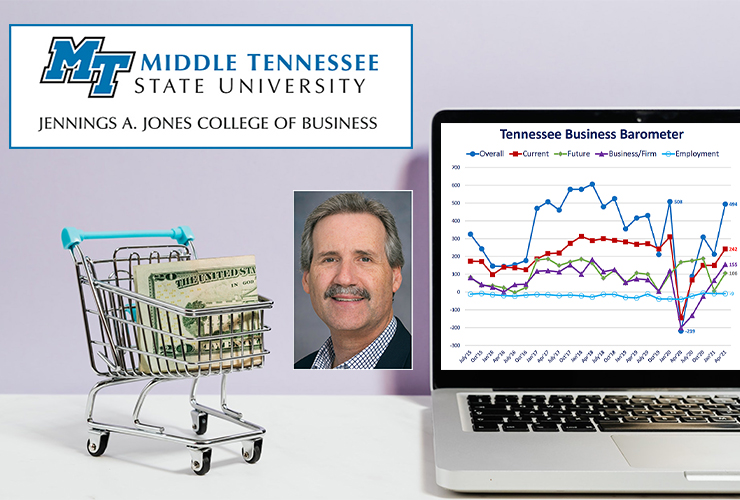 The latest statewide Tennessee Business Barometer shows renewed optimism among the state's business leaders. (Background photo of laptop/shopping car by Karolina Grabowska from Pexels)